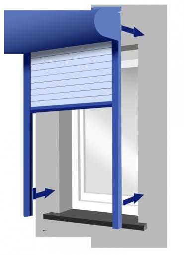 Relativ Vorbaurollladen | Klockenhoff GmbH UG58